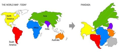 Pangaea & Modern World