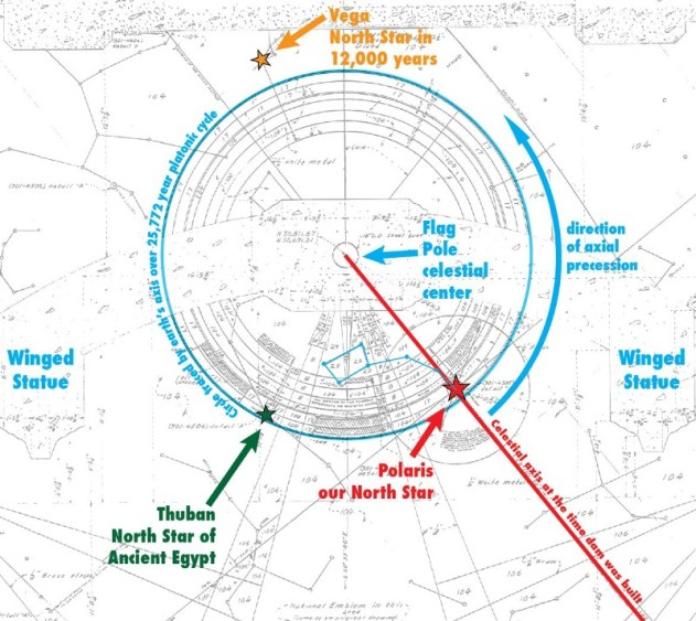 Hoover diagram